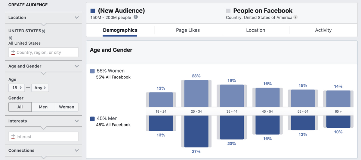 This screenshot shows Facebook Insight.